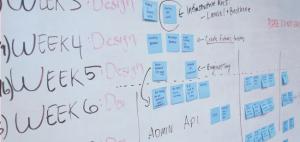 10 Start-ups Designing the Future of Advertising